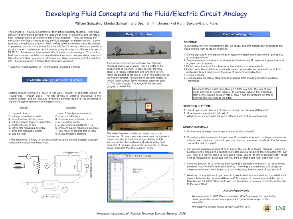 Developing Fluid Concepts And The Electric Circuit Analogy Measurements In Circuits