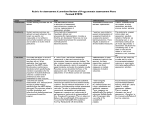 Rubric for Assessment Committee Review of Programmatic Assessment Plans Revised 2/10/16