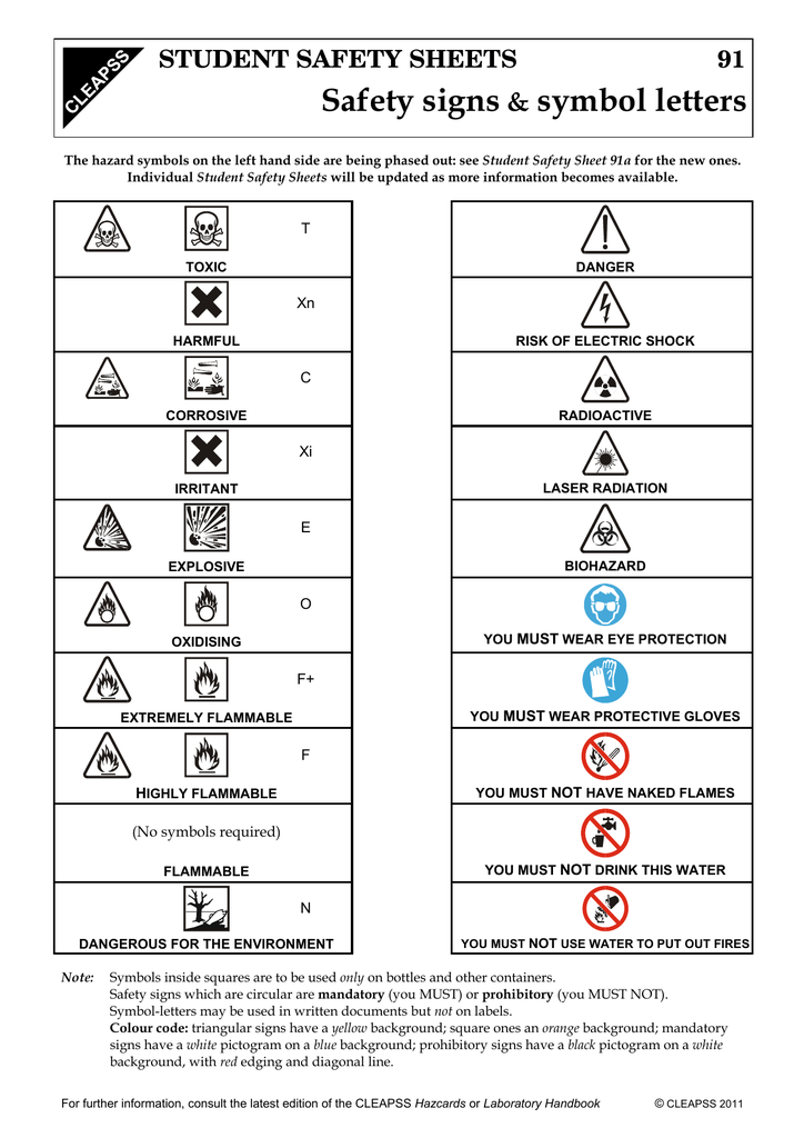 Safety Signs Symbol Letters