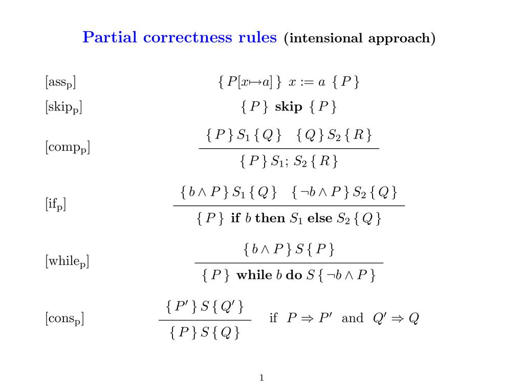 Partial correctness rules