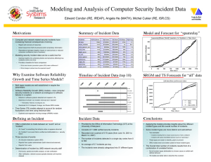 Systems Modeling and Analysis of Computer Security Incident Data M The