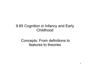 9.85 Cognition in Infancy and Early Childhood Concepts: From definitions to
