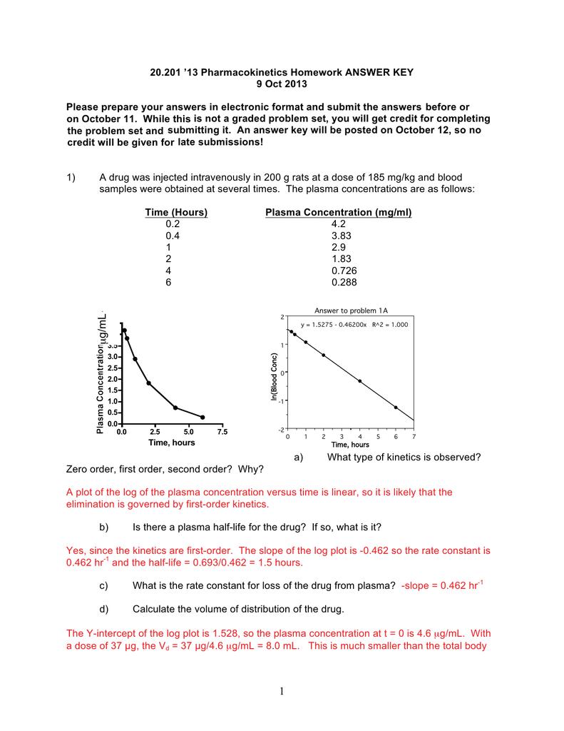 20 201 '13 Pharmacokinetics Homework ANSWER KEY 9 Oct 2013 EHIRUH RU