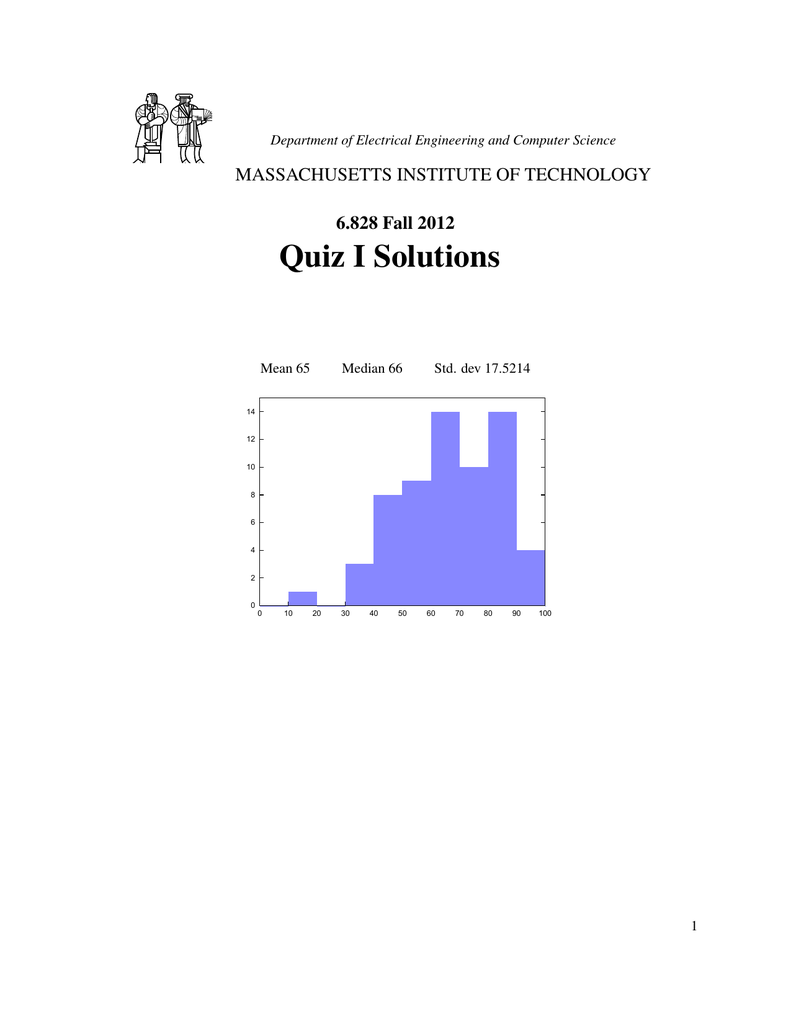 __Sync_Bool_Compare_And_Swap quiz i solutions massachusetts institute of technology 6.828