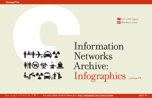 Information Networks Archive: Infographics