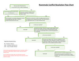 Roommate Conflict Resolution Flow Chart  Yes No