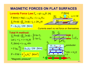 MAGNETIC FORCES ON FLAT SURFACES ∫ v w