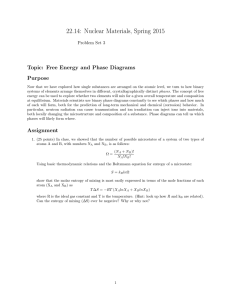 22.14: Nuclear Materials, Spring 2015 Topic: Free Energy and Phase Diagrams Purpose