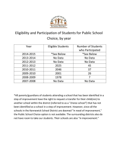 Eligibility and Participation of Students for Public School Choice, by year