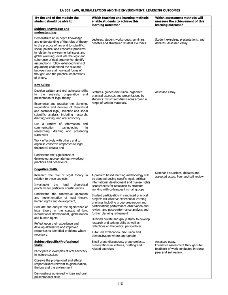 Latex thebibliography order forms print template