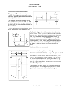 Structural Analysis Book By Devdas Menon