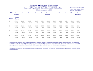 Eastern Michigan University Salary and Wage Schedule-Clerical/Secretarial (CS) Step Plan 2010