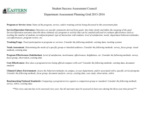 Student Success Assessment Council Department Assessment Planning Grid 2013-2016