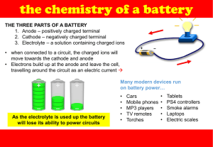 the chemistry of a battery