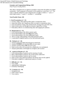 Genomics and Computational Biology 2000 Final Projects Grading Rubric