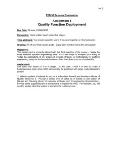 Quality Function Deployment Assignment 3  ESD.33 Systems Engineering
