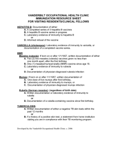 VANDERBILT OCCUPATIONAL HEALTH CLINIC IMMUNIZATION RESOURCE SHEET FOR VISITING RESIDENTS/CLINICAL FELLOWS