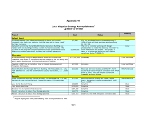 Appendix 10 Local Mitigation Strategy Accomplishments Updated 12/ 31/2007