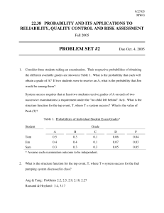 PROBLEM SET #2 22.38  PROBABILITY AND ITS APPLICATIONS TO Fall 2005