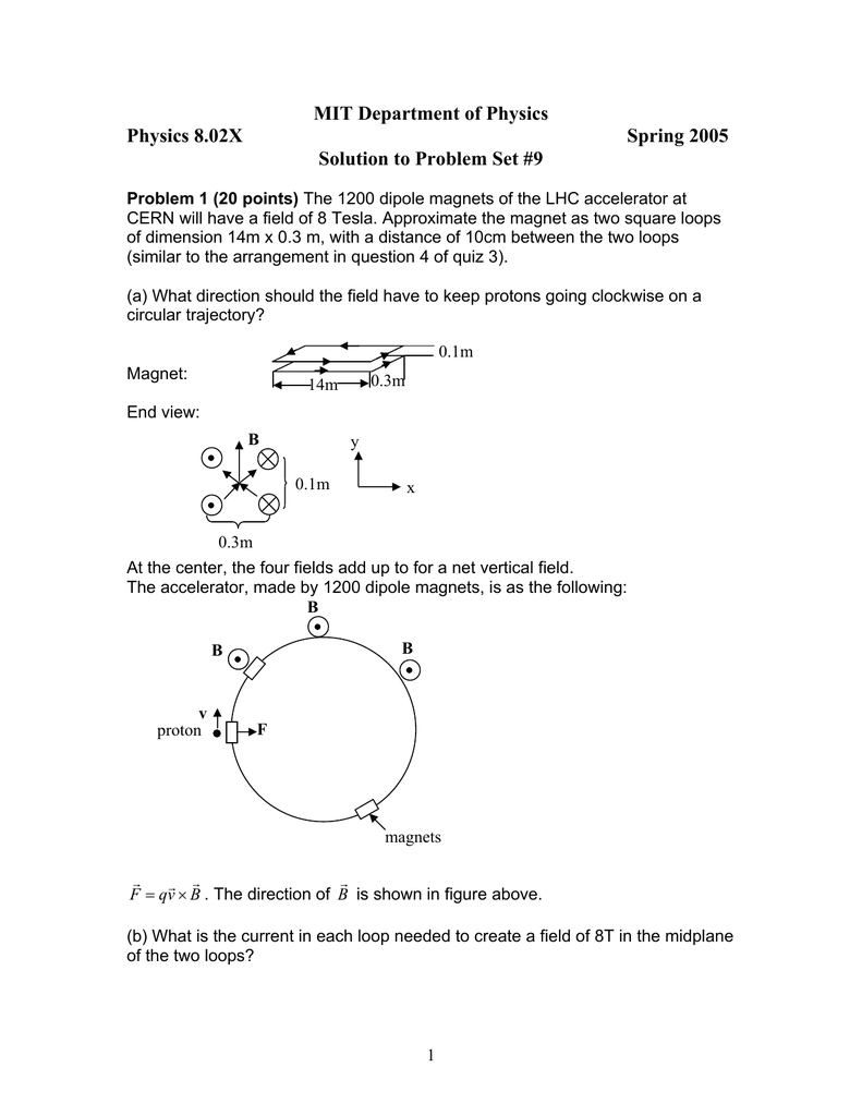 MIT Department of Physics Physics 8 02X Spring 2005 Solution to
