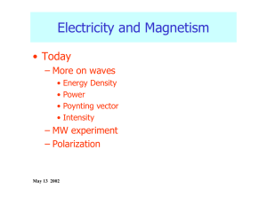 Electricity and Magnetism • Today – More on waves – MW experiment