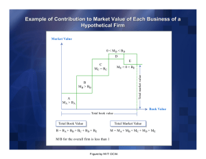 Example of Contribution to Market Value of Each Business of... Hypothetical Firm