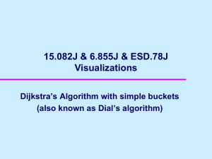 15.082J & 6.855J & ESD.78J Visualizations Dijkstra's Algorithm with simple buckets