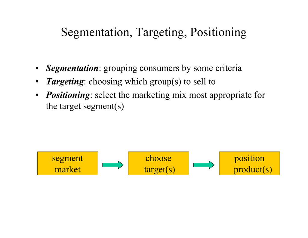 Segmentation Targeting Positioning Segmentation Targeting