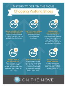 Choosing Walking Shoes 2 3 1