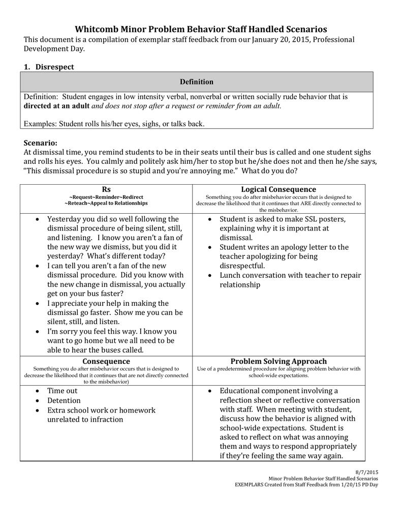 Whitcomb Minor Problem Behavior Staff Handled Scenarios