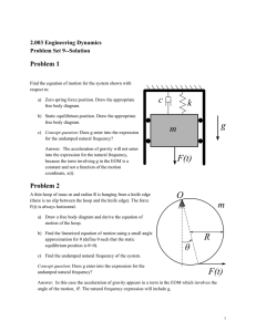 Problem 1 2.003 Engineering Dynamics Problem Set 9--Solution