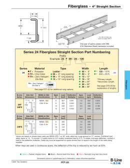 Series 24 Fiberglass Straight Section Part Numbering Prefix Series
