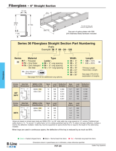 Series 36 Fiberglass Straight Section Part Numbering Prefix Series