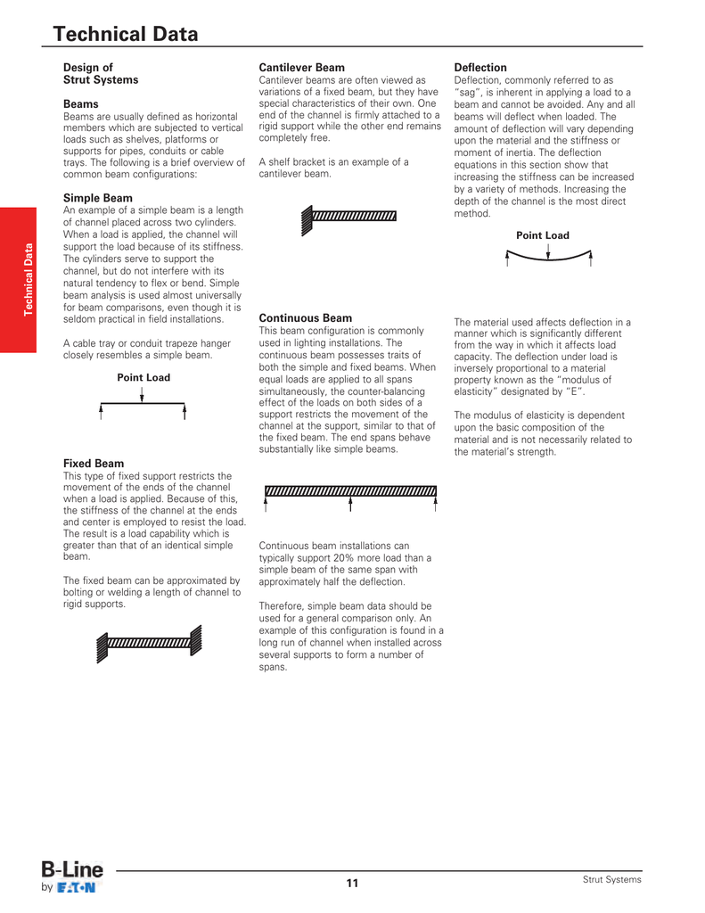 Technical Data Design of Cantilever Beam Deflection