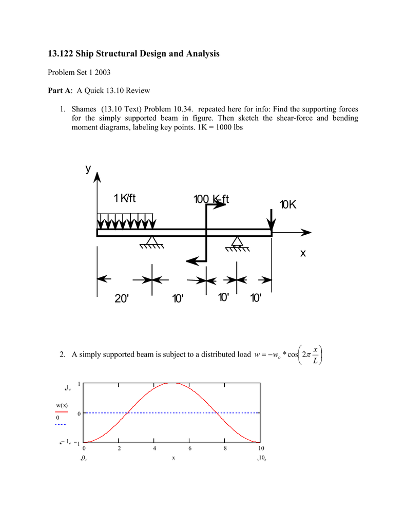 13122 Ship Structural Design And Analysis Shear Moment Diagrams