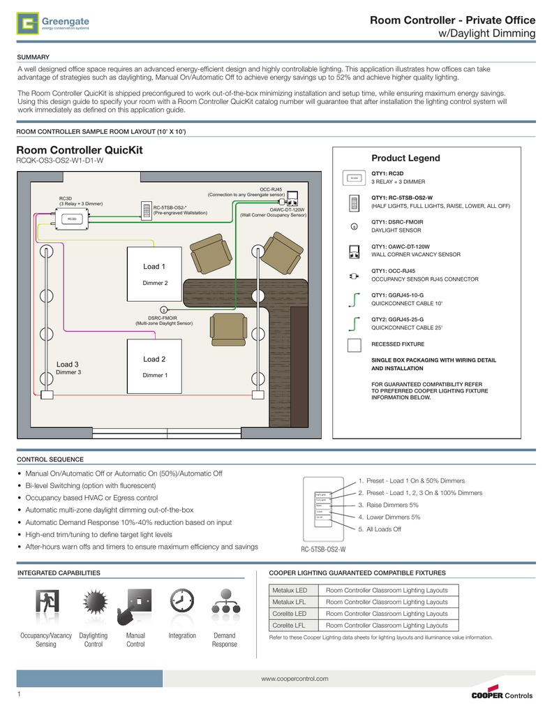 Room Controller Private Office W Daylight Dimming Led Light Emergency Lighting Wiring Diagram Together With Rj45 Socket