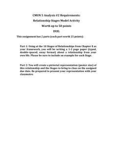 CMUN 5 Analysis #2 Requirements: Relationship Stages Model Activity DUE:
