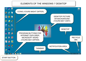 ELEMENTS OF THE WINDOWS 7 DESKTOP