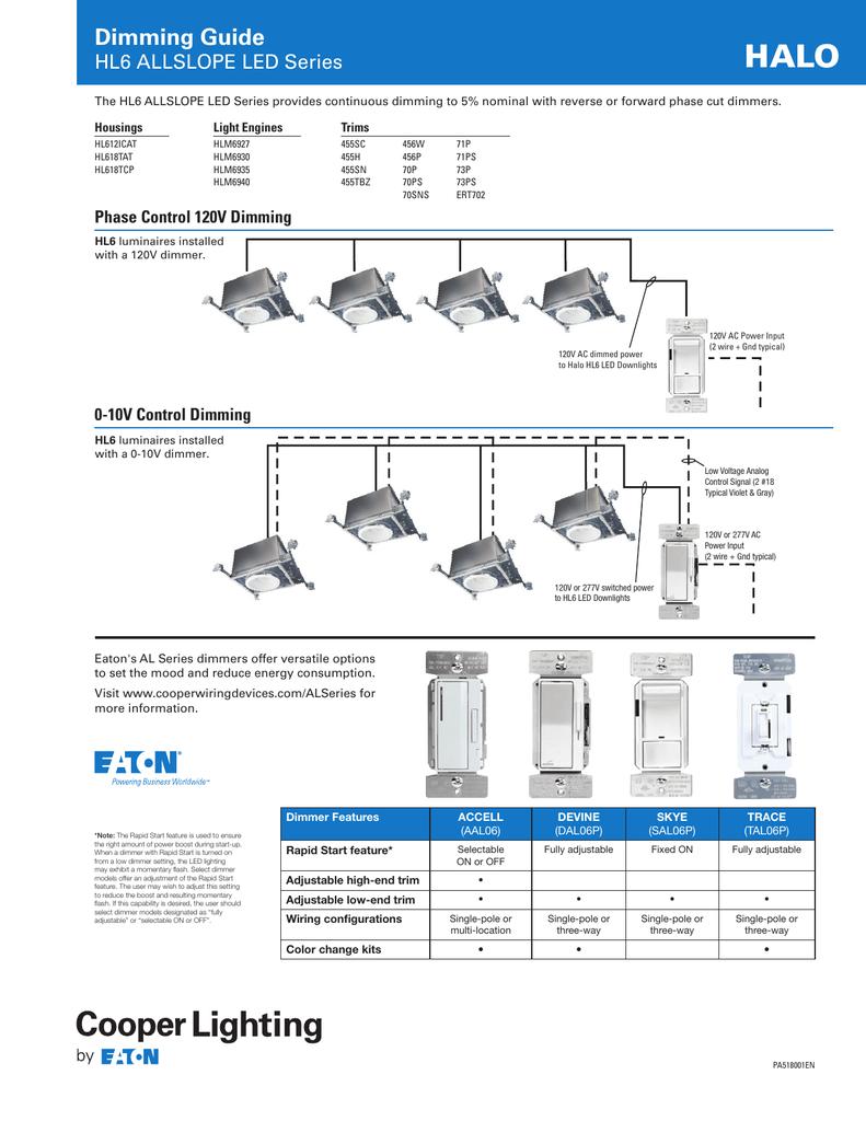 Halo Dimming Guide Hl6 Allslope Led Series 0 10v Wiring Diagram Downlight