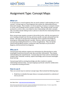 Assignment Type: Concept Maps What is it