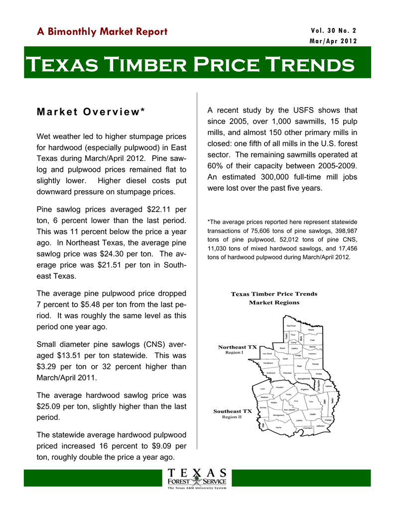Texas Timber Price Trends A Bimonthly Market Report