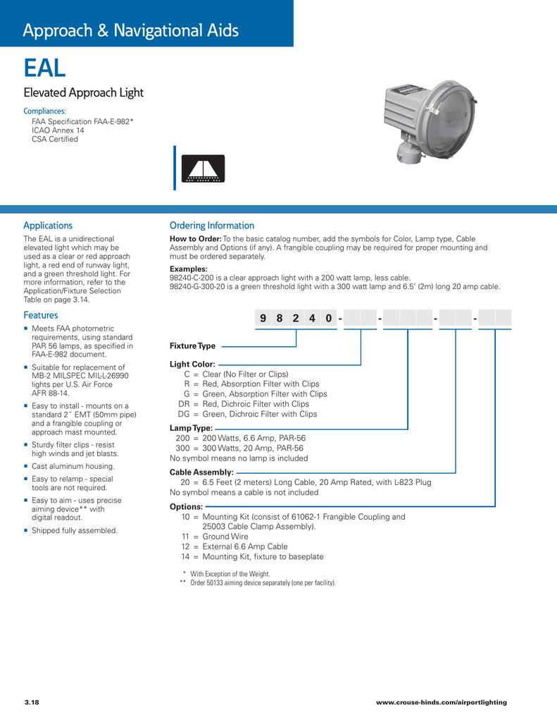 Ausgezeichnet 8 A Kabel Amp Rating Zeitgenössisch - Die Besten ...