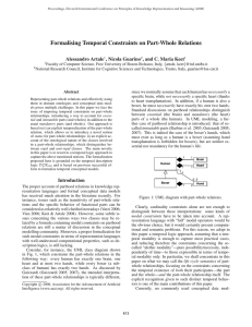 Formalising Temporal Constraints on Part-Whole Relations Alessandro Artale , Nicola Guarino