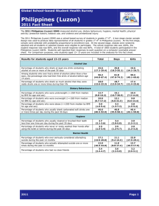 Philippines (Luzon)  2011 Fact Sheet Global School-based Student Health Survey