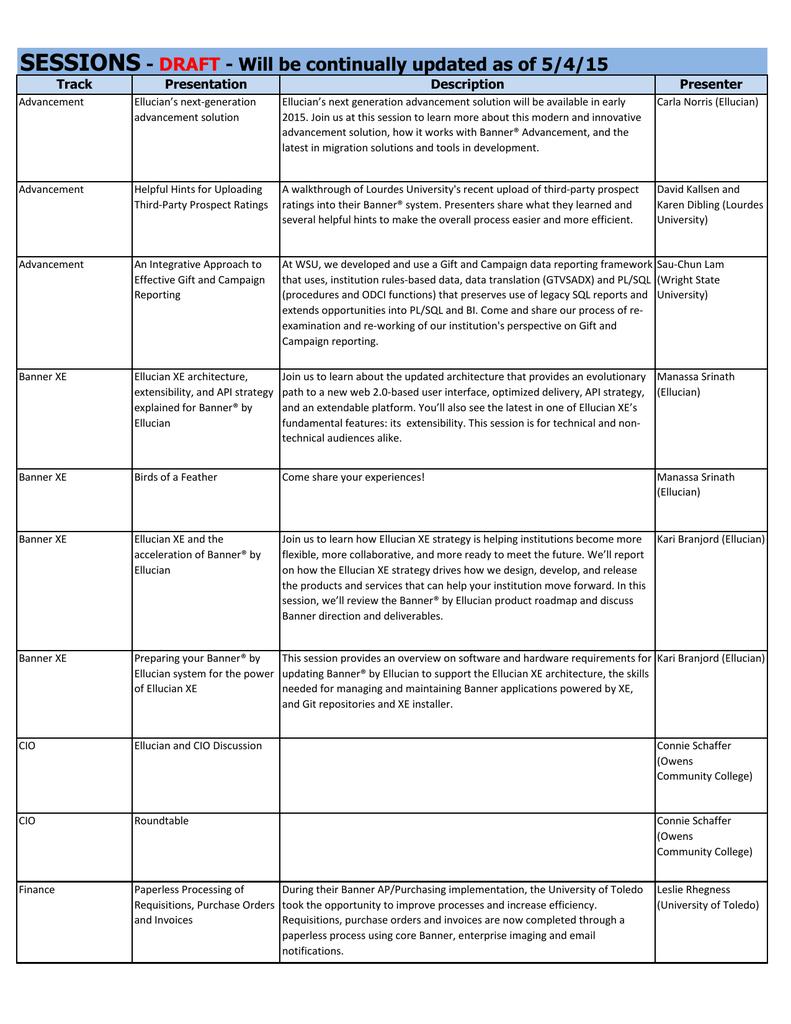 Ellucian Banner Modules