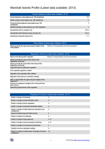 Marshall Islands Profile (Latest data available: 2013)