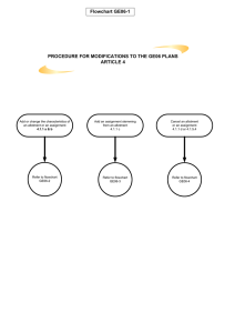 Flowchart GE06-1 PROCEDURE FOR MODIFICATIONS TO THE GE06 PLANS ARTICLE 4