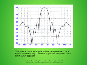 This figure shows a rectangular azimuth plot presentation of a