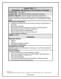 – Lesson Plan 1.1 Orientation and Review of Accounting I Concepts Course Title