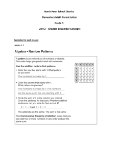 North Penn School District Elementary Math Parent Letter Grade 3